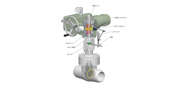 SAMステムナット摩耗自動計測システム